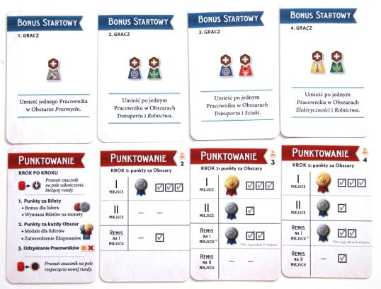 Karty bonusów startowych i punktacji